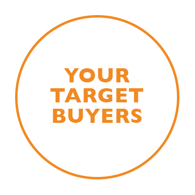 Your Target Buyers